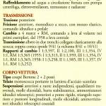 Dati Tecnici Alfa Romeo Giulietta Sprint - 1954